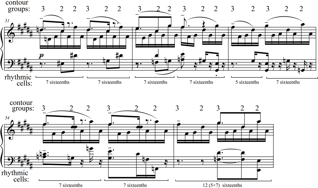 music analysis example